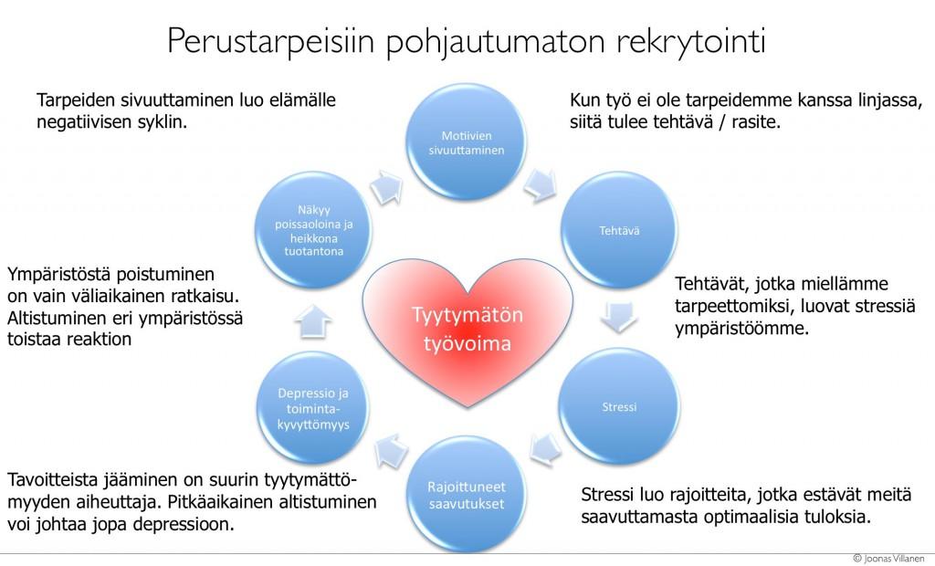 Rekrytointi-HR-järjestelmä-Non-RMP
