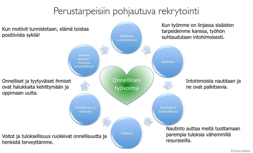 Rekrytointi-HR-järjestelmä-RMP