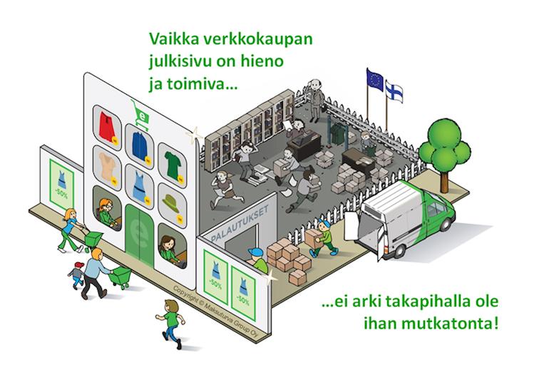 Maksuturva-ecommerce
