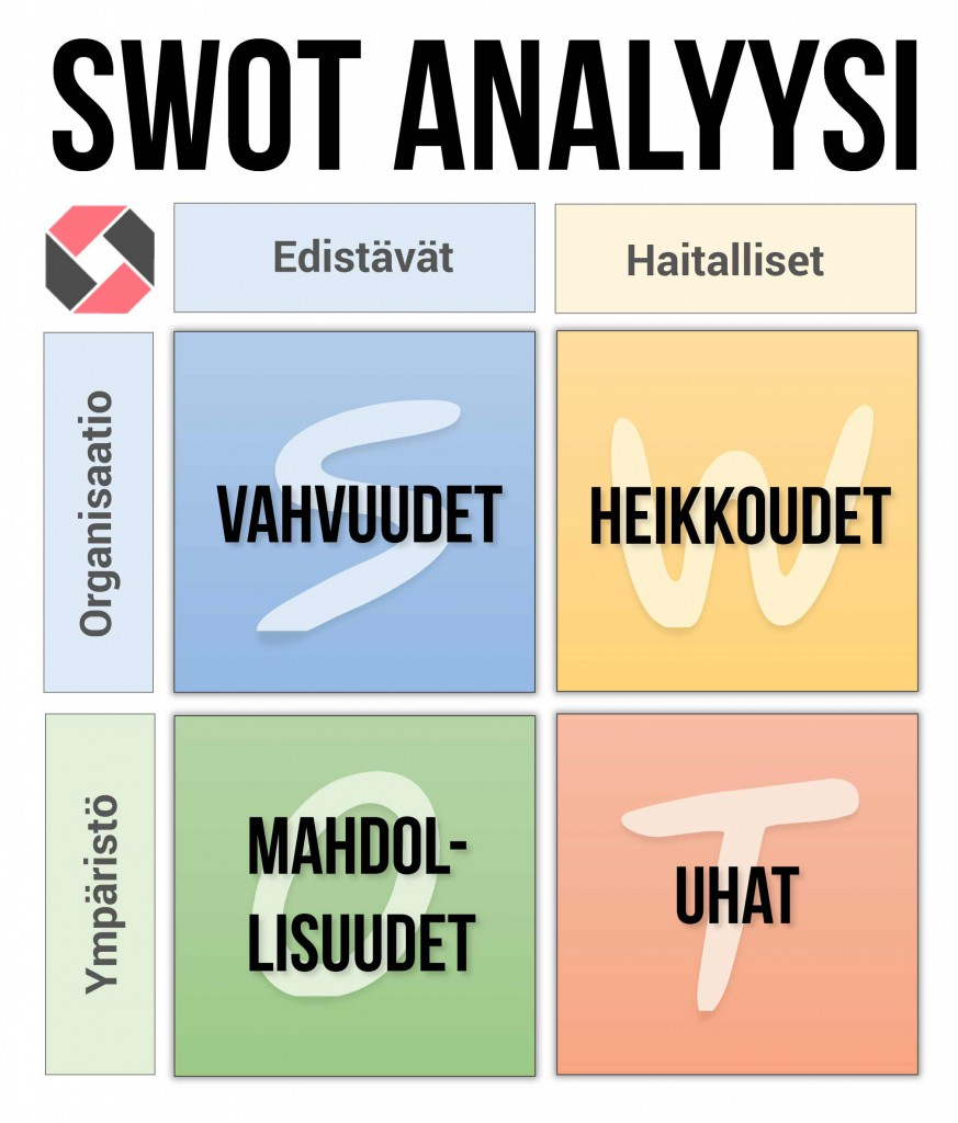 SWOT-Analyysi-Web