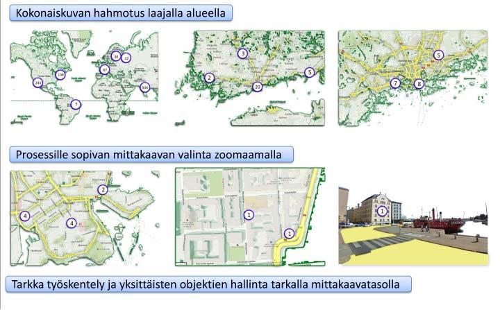 GIS-mittakaava