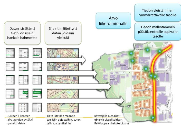 GIS-tiedon-visualisointi