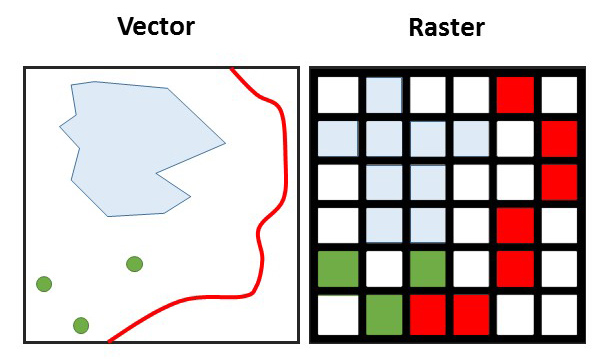 Raster-vektor-difference-fr