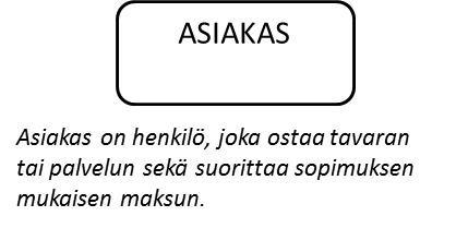 Asiakas