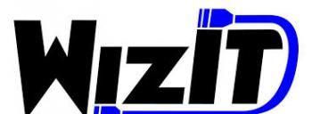 WizIT logo
